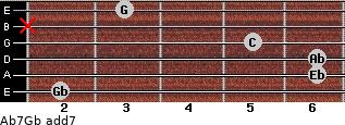 Ab7/Gb add(7) for guitar on frets 2, 6, 6, 5, x, 3