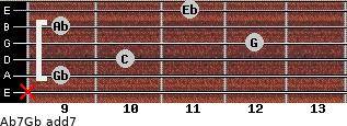 Ab7/Gb add(7) for guitar on frets x, 9, 10, 12, 9, 11