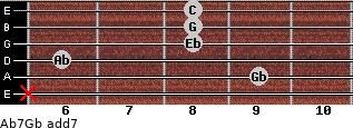 Ab7/Gb add(7) for guitar on frets x, 9, 6, 8, 8, 8