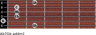 Ab7/Gb add(m2) guitar chord