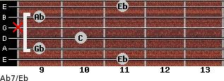 Ab7/Eb for guitar on frets 11, 9, 10, x, 9, 11