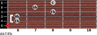 Ab7/Eb for guitar on frets x, 6, 6, 8, 7, 8