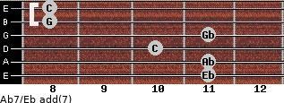 Ab7/Eb add(7) guitar chord