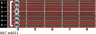 Ab-7(add11) for guitar on frets 4, 4, 4, 4, 4, 4