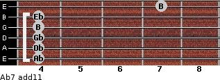 Ab-7(add11) for guitar on frets 4, 4, 4, 4, 4, 7