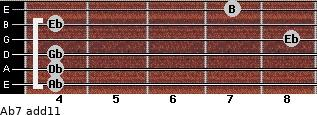 Ab-7(add11) for guitar on frets 4, 4, 4, 8, 4, 7