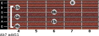Ab-7(add11) for guitar on frets 4, 6, 4, 6, 4, 7
