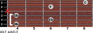Ab7(add13) for guitar on frets 4, 6, 4, x, 6, 8