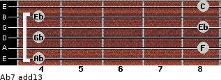 Ab7(add13) for guitar on frets 4, 8, 4, 8, 4, 8