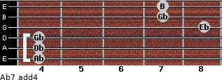 Ab-7(add4) for guitar on frets 4, 4, 4, 8, 7, 7