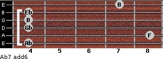 Ab-7(add6) for guitar on frets 4, 8, 4, 4, 4, 7