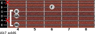 Ab-7(add6) for guitar on frets 4, x, 4, 4, 6, x