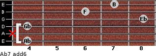 Ab-7(add6) for guitar on frets 4, x, 4, 8, 6, 7