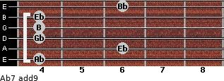 Ab-7(add9) for guitar on frets 4, 6, 4, 4, 4, 6