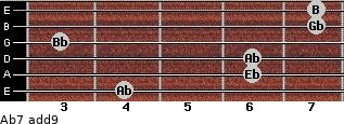 Ab-7(add9) for guitar on frets 4, 6, 6, 3, 7, 7