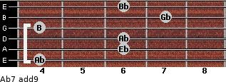 Ab-7(add9) for guitar on frets 4, 6, 6, 4, 7, 6