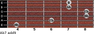 Ab-7(add9) for guitar on frets 4, 6, 8, 8, 7, 7