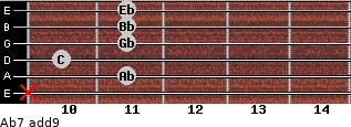 Ab7(add9) for guitar on frets x, 11, 10, 11, 11, 11