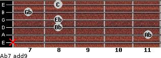 Ab7(add9) for guitar on frets x, 11, 8, 8, 7, 8