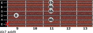Ab-7(add9) for guitar on frets x, 11, 9, 11, 11, 11