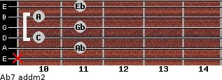 Ab7 add(m2) for guitar on frets x, 11, 10, 11, 10, 11