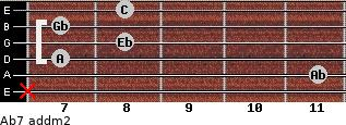 Ab7 add(m2) for guitar on frets x, 11, 7, 8, 7, 8