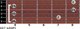 Ab7 add(#5) for guitar on frets 4, 7, 4, 8, 4, 8