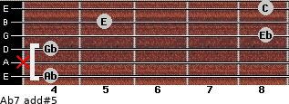 Ab7 add(#5) for guitar on frets 4, x, 4, 8, 5, 8