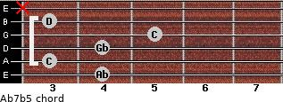 Ab7b5 for guitar on frets 4, 3, 4, 5, 3, x