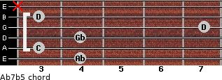 Ab7b5 for guitar on frets 4, 3, 4, 7, 3, x