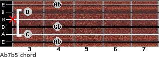 Ab7b5 for guitar on frets 4, 3, 4, x, 3, 4
