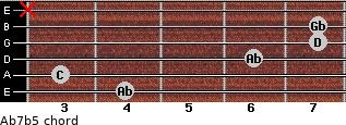 Ab7b5 for guitar on frets 4, 3, 6, 7, 7, x