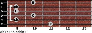Ab7b5/Eb add(#5) guitar chord