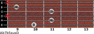 Ab7b5sus/D for guitar on frets 10, 11, x, 11, 9, x