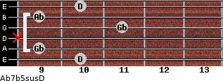 Ab7b5sus/D for guitar on frets 10, 9, x, 11, 9, 10