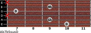 Ab7b5sus/D for guitar on frets 10, 9, x, 7, 9, x
