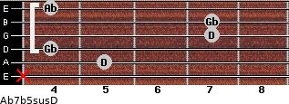 Ab7b5sus/D for guitar on frets x, 5, 4, 7, 7, 4