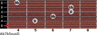 Ab7b5sus/D for guitar on frets x, 5, 6, 7, 7, 4