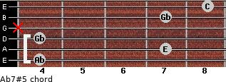 Ab7#5 for guitar on frets 4, 7, 4, x, 7, 8