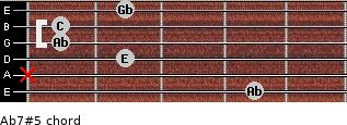 Ab7#5 for guitar on frets 4, x, 2, 1, 1, 2