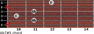 Ab7#5 for guitar on frets x, 11, 10, 11, x, 12