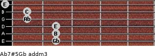 Ab7#5/Gb add(m3) guitar chord