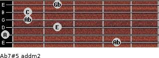 Ab7#5 add(m2) for guitar on frets 4, 0, 2, 1, 1, 2