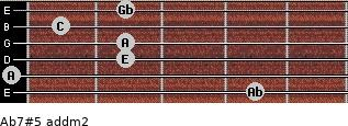 Ab7#5 add(m2) for guitar on frets 4, 0, 2, 2, 1, 2