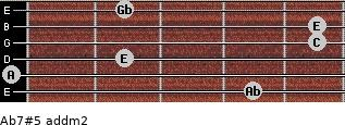 Ab7#5 add(m2) for guitar on frets 4, 0, 2, 5, 5, 2
