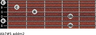 Ab7#5 add(m2) for guitar on frets 4, 0, 4, 2, 1, 0