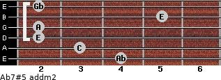 Ab7#5 add(m2) for guitar on frets 4, 3, 2, 2, 5, 2