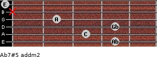 Ab7#5 add(m2) for guitar on frets 4, 3, 4, 2, x, 0