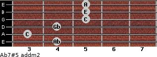 Ab7#5 add(m2) for guitar on frets 4, 3, 4, 5, 5, 5