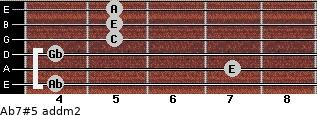 Ab7#5 add(m2) for guitar on frets 4, 7, 4, 5, 5, 5